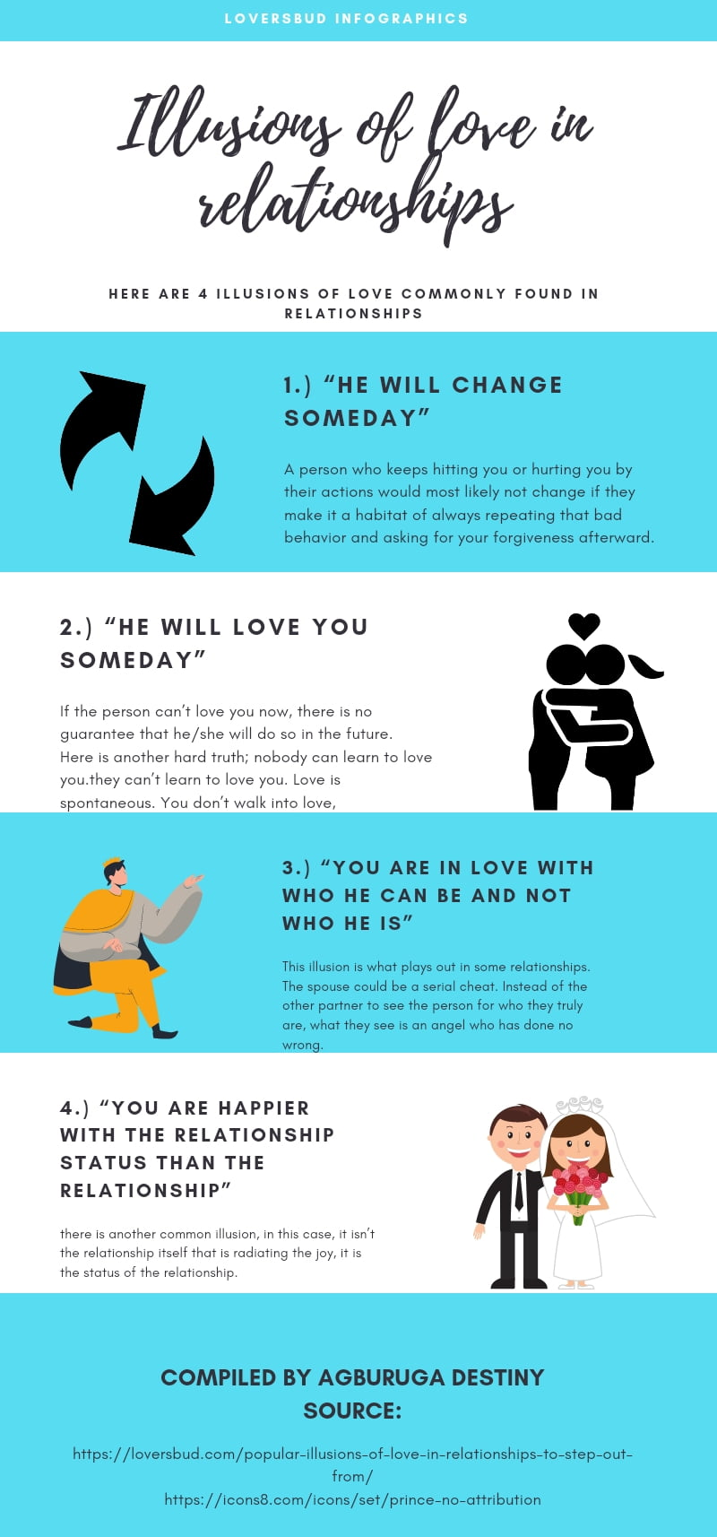 Illusions of love in a relationship infographics